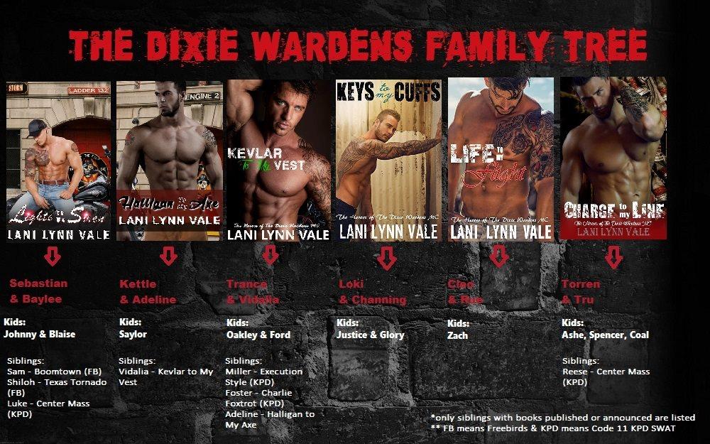 The Dixie Wardens Family Tree