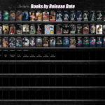 Books by Release Date
